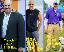 Bob Weight Loss in Pictures